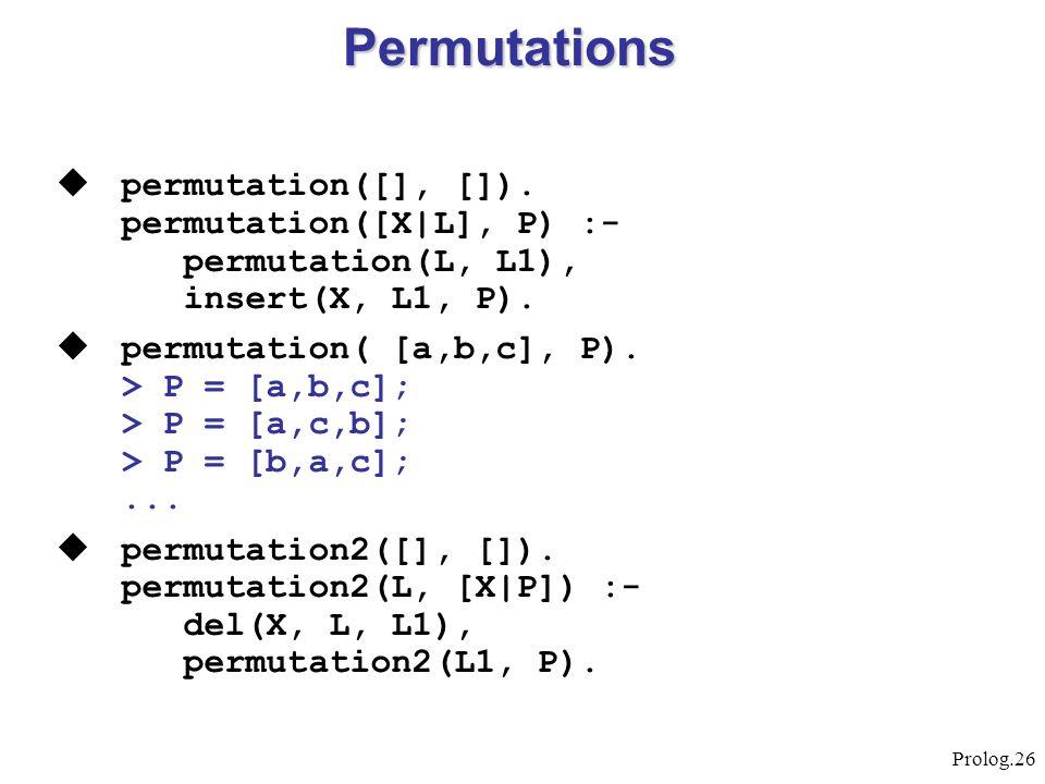 Permutations permutation([], []). permutation([X|L], P) :- permutation(L, L1), insert(X, L1, P).